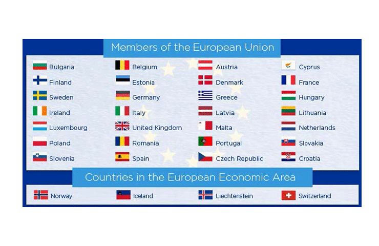 Members of European Union and Economic Area