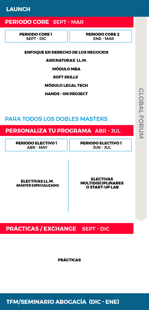Plan de estudios - Dobles Masters en Abogacía | IE Law School