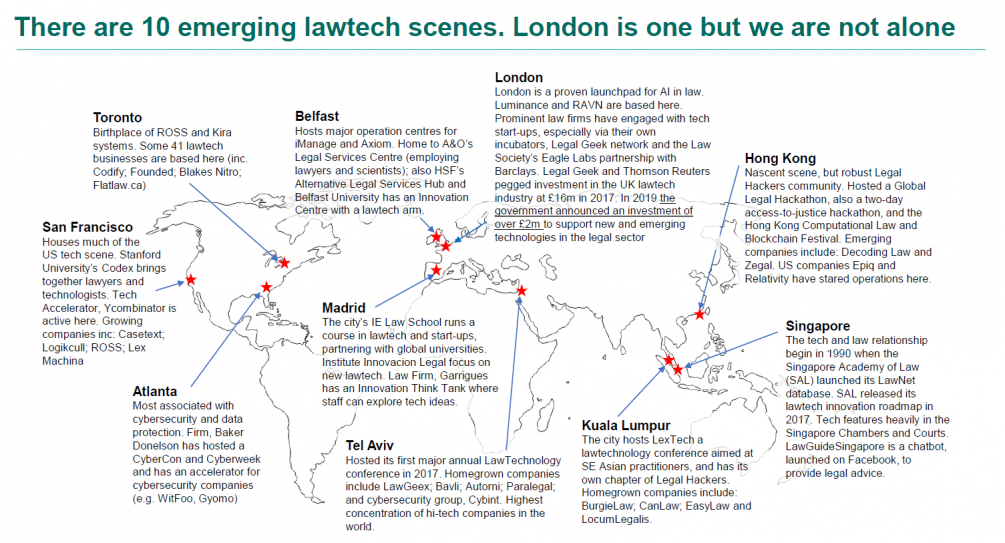 Lawtech: a comparative analysis of legal technology in the UK and in other jurisdictions (The Law Society, November 2019)