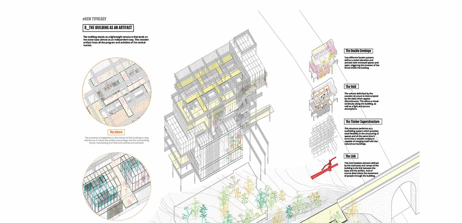 New typology - S'Arenal Market Strip - Student Projects | IE School of Architecture and Design