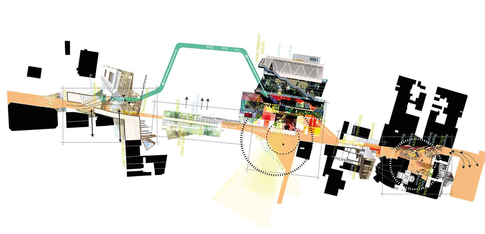 The strip as a sequence os activity bubbles - S'Arenal Market Strip - Student Projects | IE School of Architecture and Design