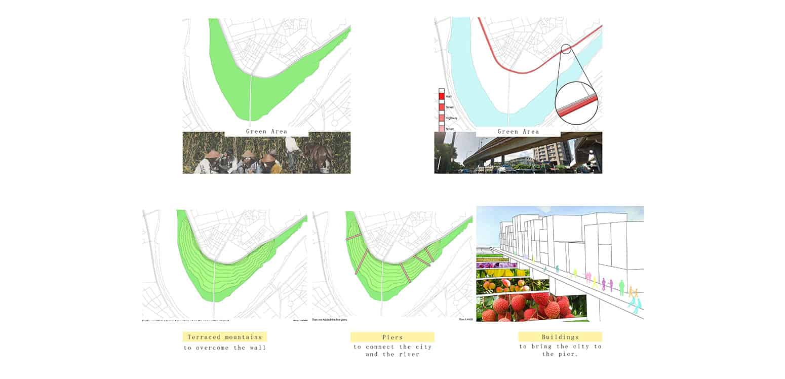 Initial Situation - TT Center - Student Projects | IE School of Architecture and Design