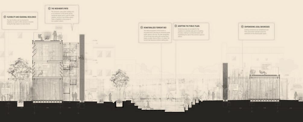 Constructing Encounters - Student Porjects | IE School of Architecture and Design