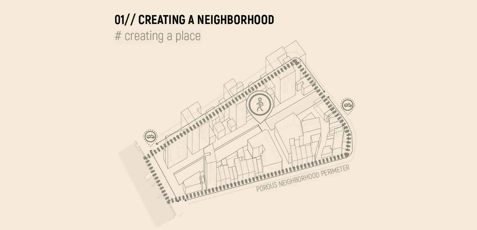 Creating a neighborhood - Student Porjects | IE School of Architecture and Design