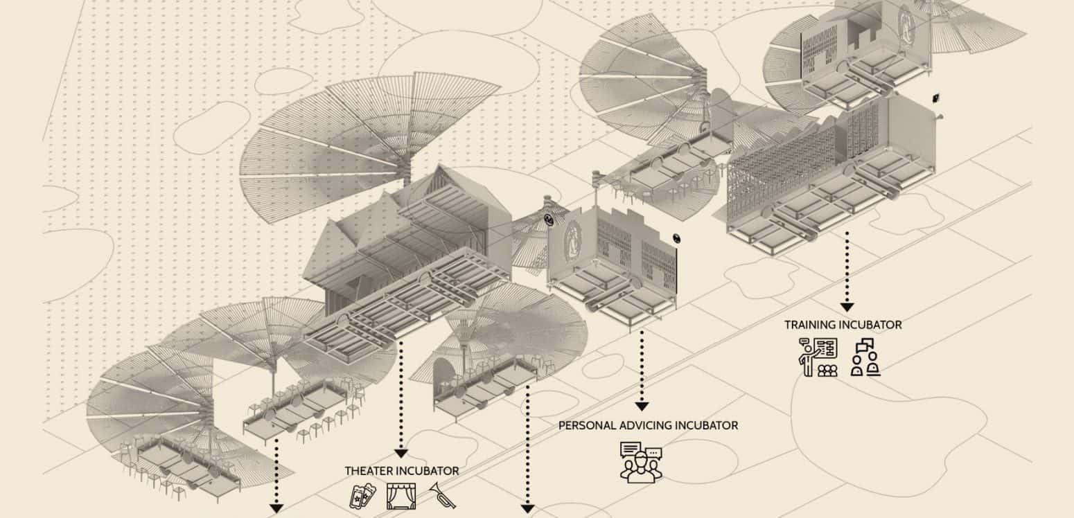 Systems Incubator's - Chamizal´s Community Incubator - Student Porjects   IE School of Architecture and Design