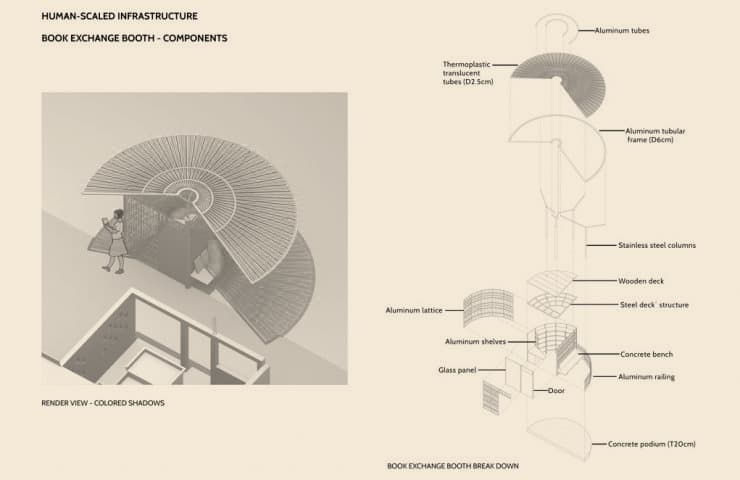 Technical Componets - Chamizal´s Community Incubator - Student Porjects   IE School of Architecture and Design