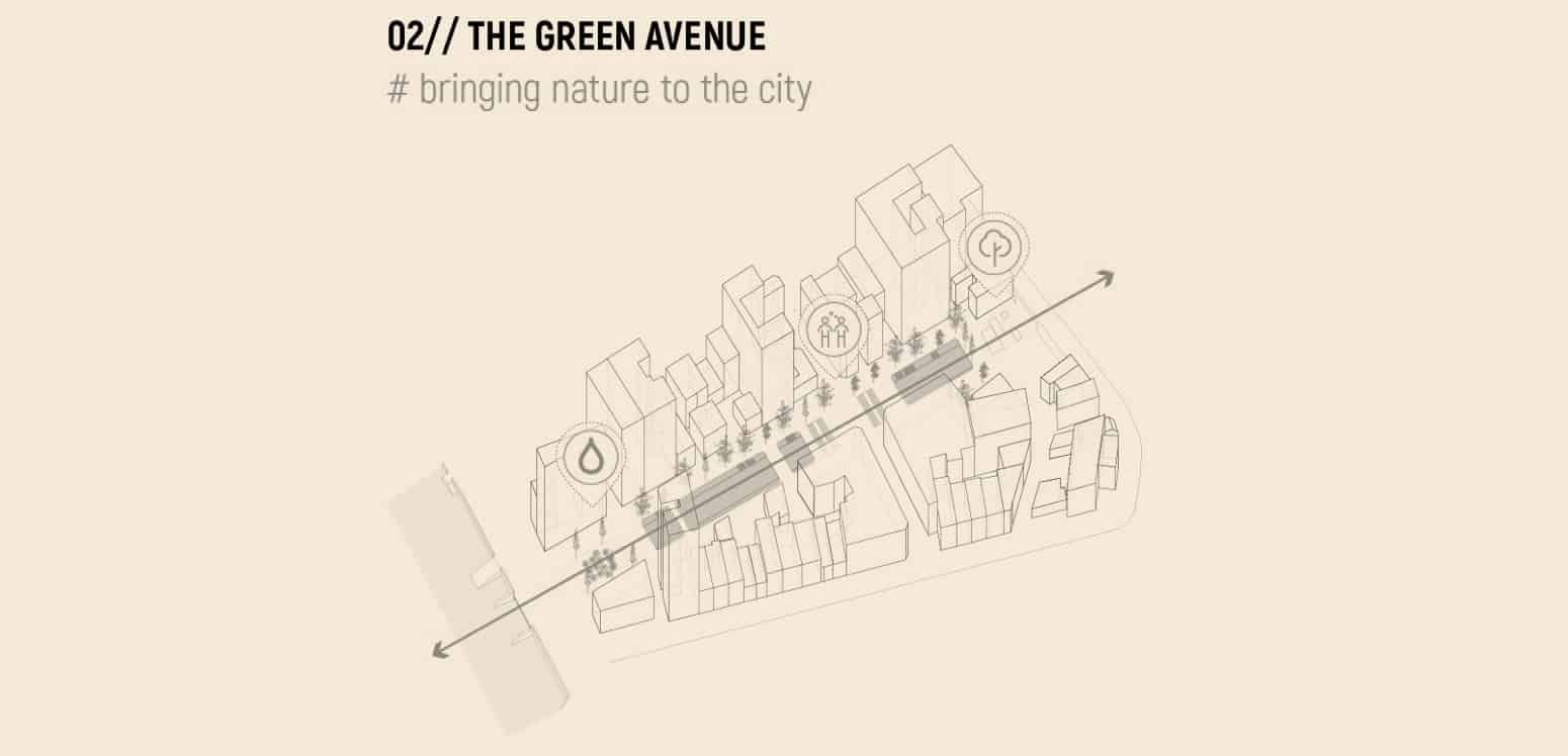 The green avenue - Student Porjects | IE School of Architecture and Design