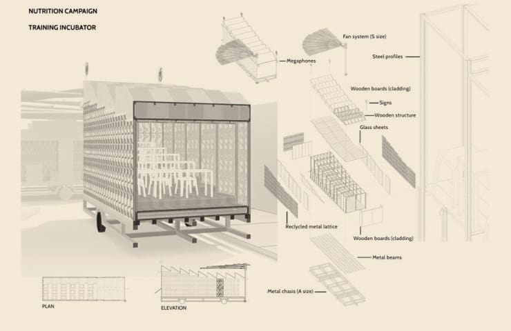 Theater Incubator - Technical Components - Chamizal´s Community Incubator - Student Porjects   IE School of Architecture and Design