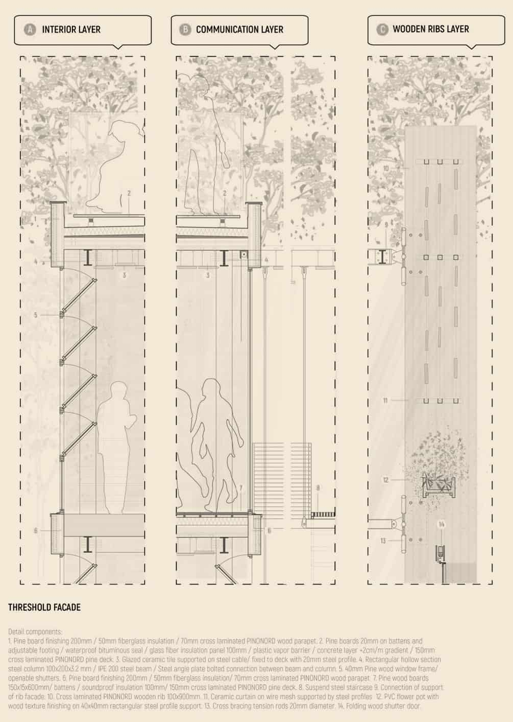 Threshold Facade - Constructing Encounters - Student Porjects | IE School of Architecture and Design