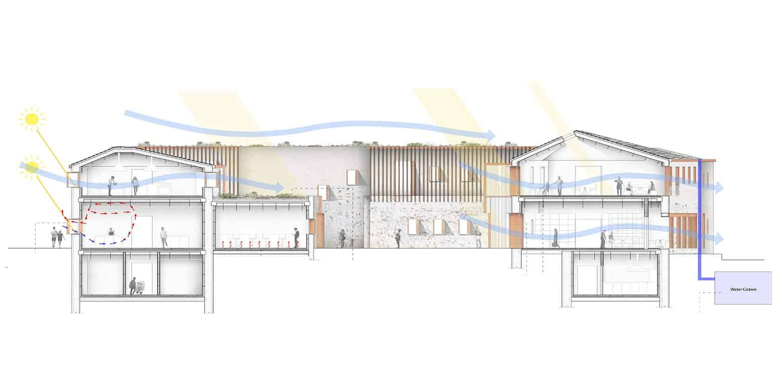 Sustainability - Filoxenia Resort - Student Porjects | IE School of Architecture and Design