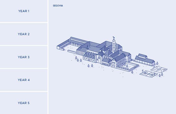 Location - 5 years in Segovia | IE University