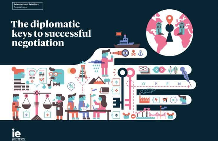 research topics in international relations and diplomacy